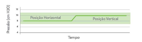 Hpbio-AntiSiphon-Tempo